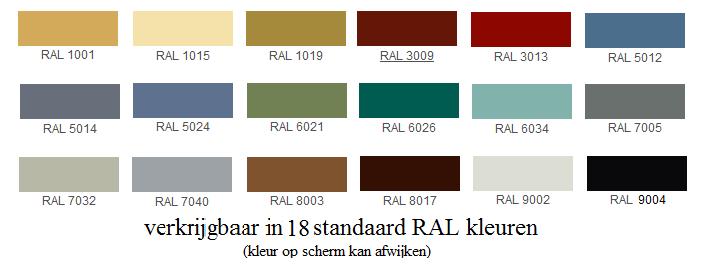 overzicht beschikbare standaard ral kleuren